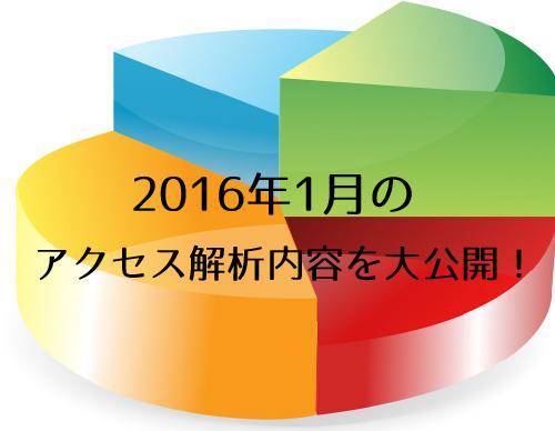 2016年1月のアクセス解析内容を大公開!